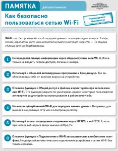 Как безопасно пользоваться сетью wi-fi